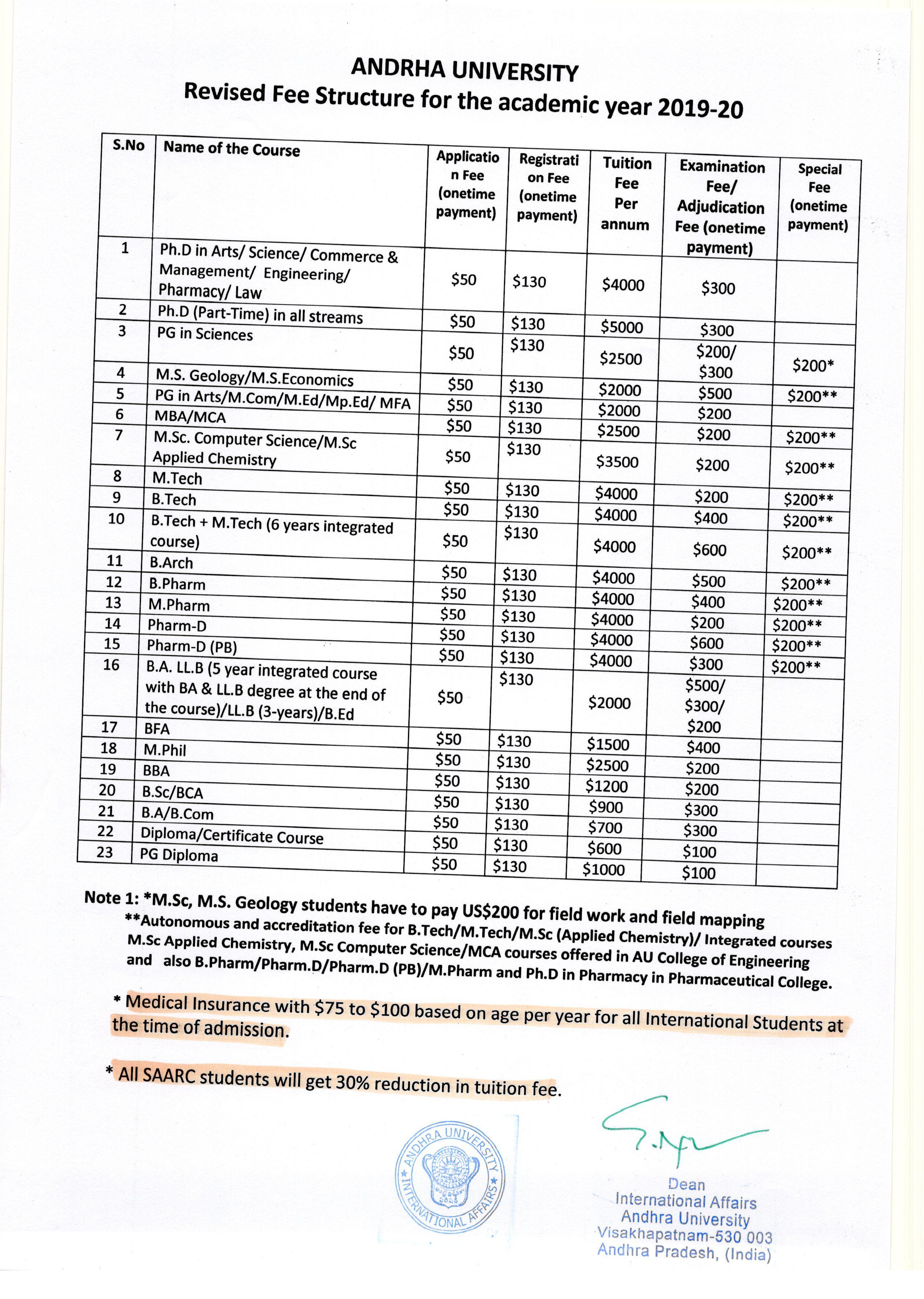 Andhra University | International Affairs